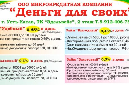 Акции ООО МКК «Деньги для своих»